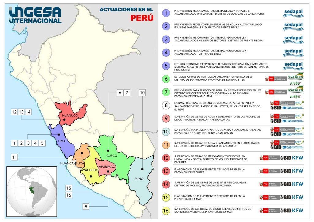 PANEL_ACTUAC_PERU